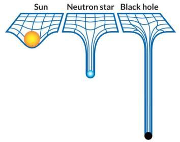 spacetime3